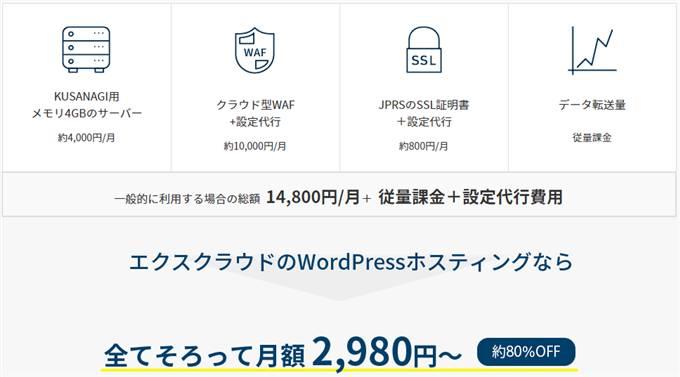 エクスクラウド WordPressプランの手軽さ
